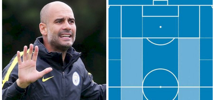 Training Ground Guru | Pep Guardiola and the half spaces
