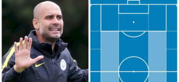 Pep Guardiola and the half spaces