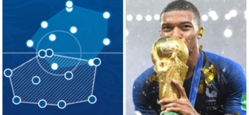 Tactical lessons from the World Cup