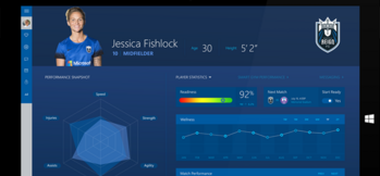 Microsoft to 'transform analytics' with new platform