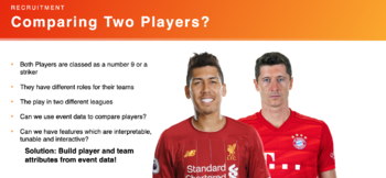 Paul Power: How to properly compare players