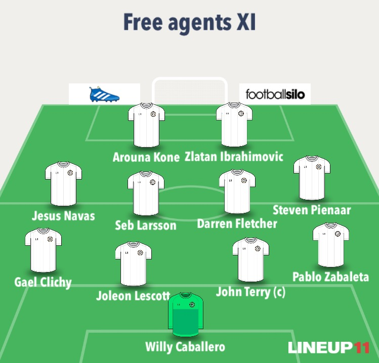Free agent XI that was available at the end of the season