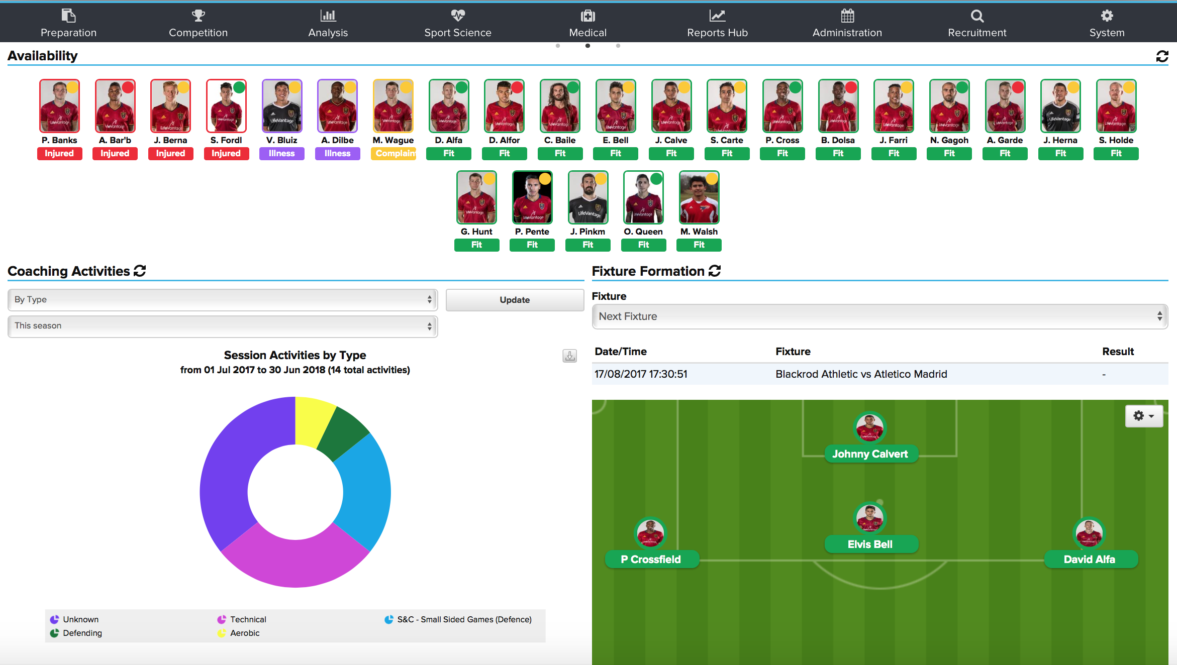One tab allows managers to quickly check the availability of their players
